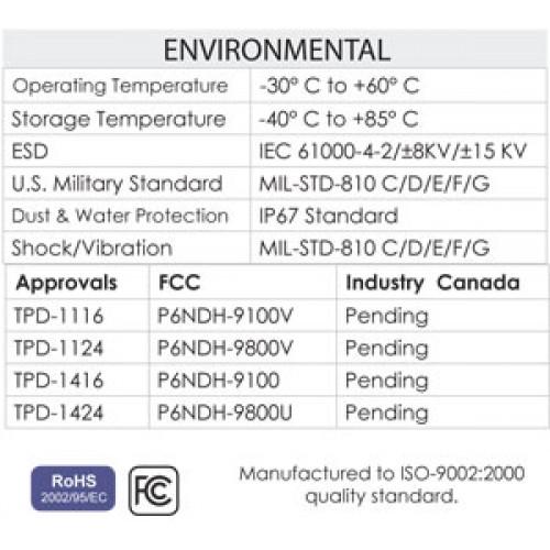 Maxon TPD-1000 Series TPD-1124 5 Watt VHF DMR Digital and