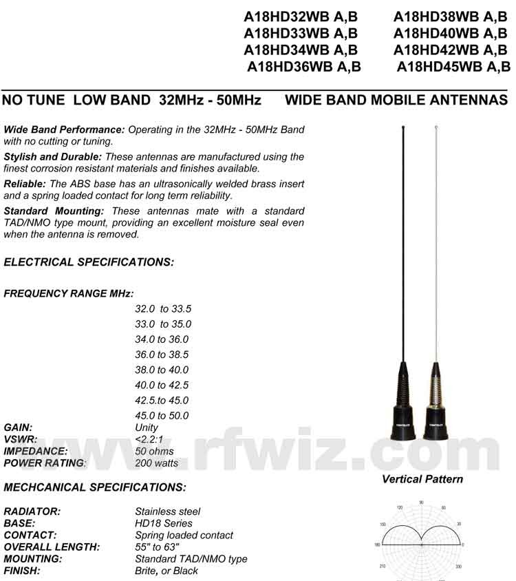 Detailed and complete description and specifications for Comtelco Antenna Model A18HD33WB including Vertical Pattern chart