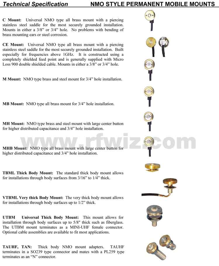Complete and detailed specification of the MBZL-02 Permanent Body Mount Page 1