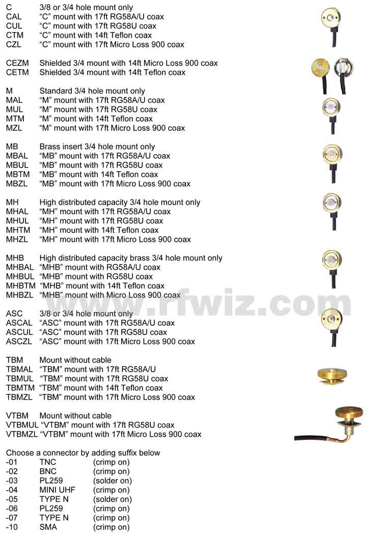 Complete and detailed specification of the MBZL-02 Permanent Body Mount Page 2