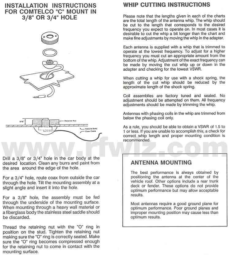 "Detailed instructions on how to install a 3/8"" or 3/4"" NMO type hole mount including proper antenna whip cutting prceedures"