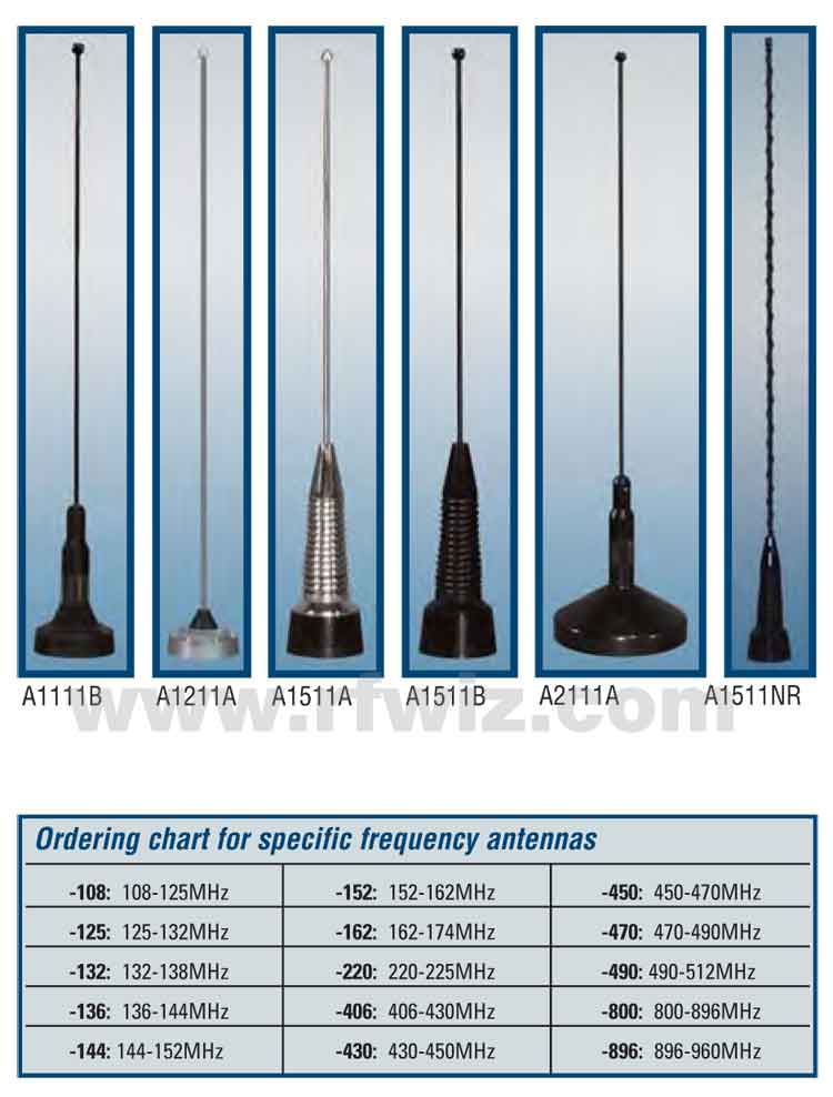 Comtelco Antenna Model A111B, A1211A, A1511A, A1511B, A2111A and A1511NR ordering suffix chart for specific frequency range antennas