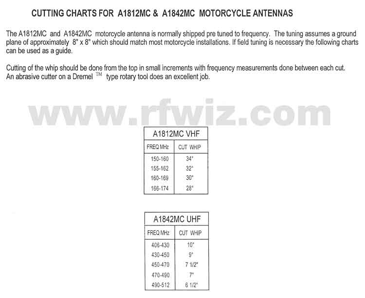 Comtelco A1812MC-XXX 150-174 MHz VHF Motorcycle Antenna 40
