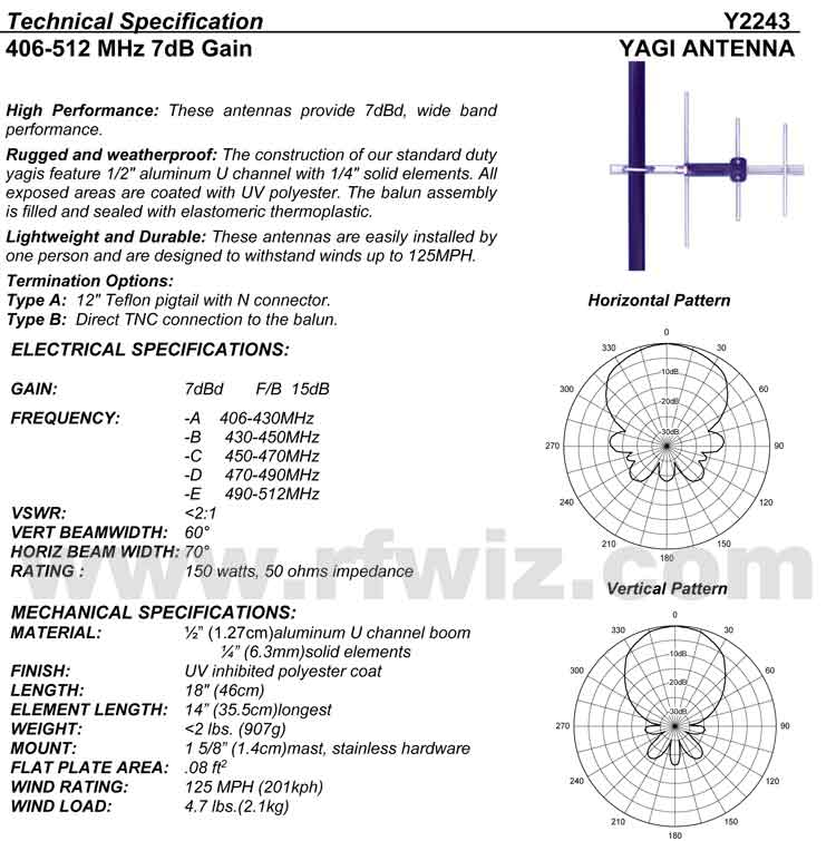 Detailed and complete description and specifications for Comtelco Antenna Model Y2243B-A Yagi Beam including Vertical and Horizonral Pattern chart