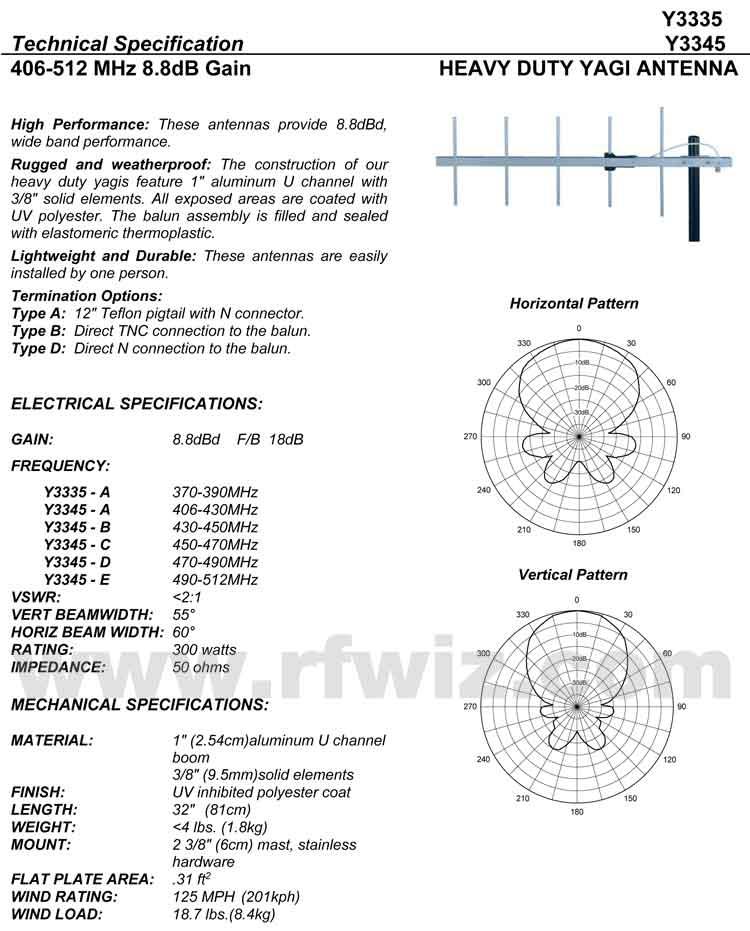 Y3345D-B Comtelco UHF 430-450 MHz 5 Element 9dBd Gain 18db