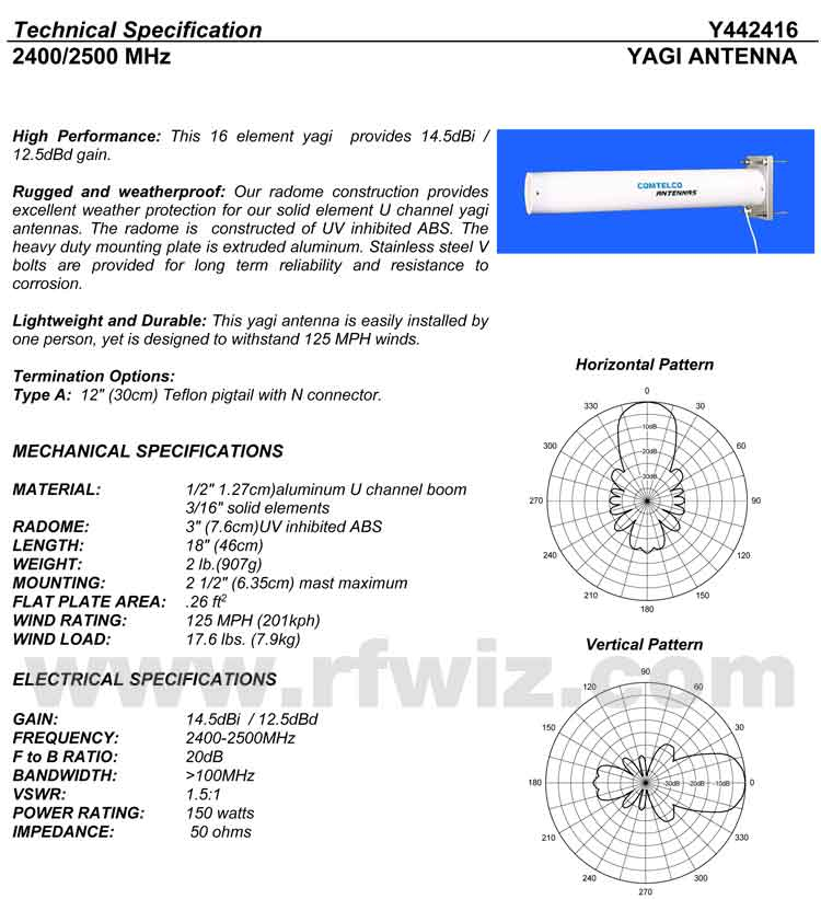 Detailed and complete description and specifications for Comtelco Antenna Model Y442416A Yagi Beam including Vertical and Horizonral Pattern chart