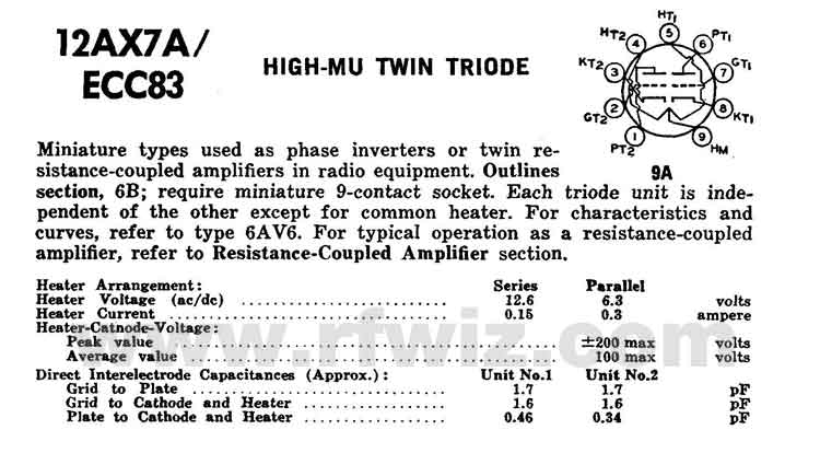 triode tested 6AV6...Used same as half of one 12ax7 in 7 pins