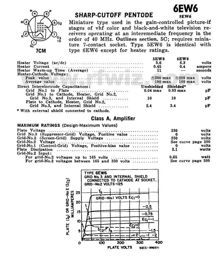 6EW6 RCA Sharp-Cutoff Pentode Vintage Miniature Vacuum Tube