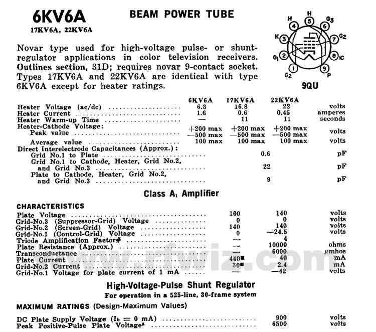 6KV6A SYLVANIA Beam Powered Pentode Novar Vintage Vacuum